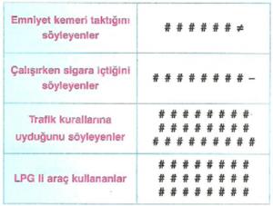 5-sinif-arastirma--sorusu-olusturma-ve-veri-toplama-1