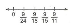 5-sinif-kesirler-konu-anlatimi-10