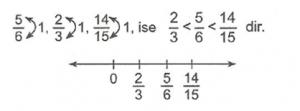 5-sinif-kesirler-konu-anlatimi-8