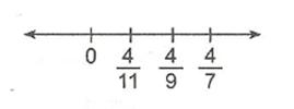 5-sinif-kesirler-konu-anlatimi-9