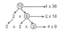6-sinif-dogal-sayilarin-carpanlari-ve-katlari-3