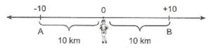 6-sinif-matematik-mutlak-deger-2