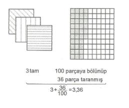 6-sinif-matematik-ondalik-gosterimleri-cozumleme-5