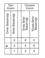 6-sinif-matematik-ondalik-gosterimlerle-toplama-cikarma-3