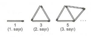 6-sinif-matematik-oruntu-ve-iliskiler-konu-anlatimi-1