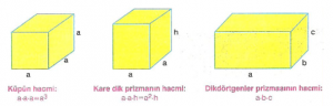 6-sinif-prizmalarin-hacmi-konu-anlatimi-1
