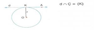 7-sinif-cember-ve-dairede-acilar-konu-anlatimi-5