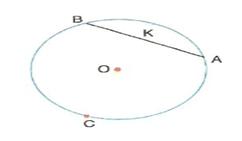 7-sinif-cember-ve-dairede-acilar-konu-anlatimi-8