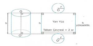 7-sinif-matematik-geometrik-cisimler-konu-anlatimi-1