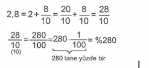 7-sinif-matematik-yuzde-hesaplamalari-2