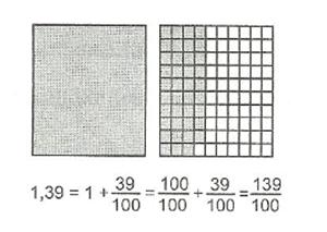 7-sinif-matematik-yuzde-hesaplamalari-9