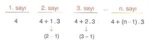 7-sinif-oruntuler-ve-iliskiler-cozumlu-sorular-1