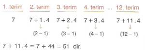 7-sinif-oruntuler-ve-iliskiler-cozumlu-sorular-2