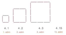 7-sinif-oruntuler-ve-iliskiler-cozumlu-sorular-7