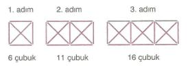 7-sinif-oruntuler-ve-iliskiler-cozumlu-sorular-9