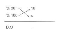 7-sinif-yuzde-hesaplamalari-konu-anlatimi-7