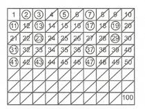6-sinif-asal-sayilar-konu-anlatimi-3-300x226