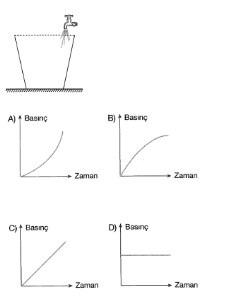 8-sinif-fen-bilimleri-basinc-test-14