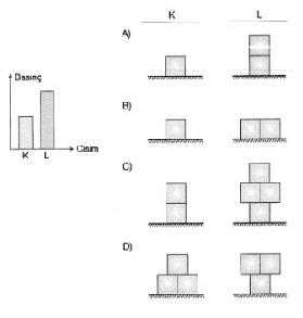 8-sinif-fen-bilimleri-basinc-test-21