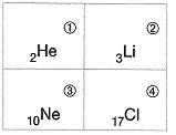 8-sinif-fen-bilimleri-periyodik-sistem-test-10