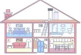 3-sinif-ingilizce-my-house-1-optimized