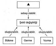 4-sinif-fen-kuvvetin-etkileri-8