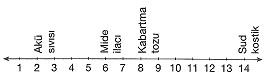 8-sinif-fen-bilimleri-asit-baz-tepkimeleri-test-18