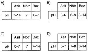 8-sinif-fen-bilimleri-asit-baz-tepkimeleri-test-3