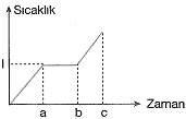 8-sinif-fen-bilimleri-deneme-sinavi-115