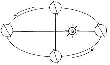 8-sinif-fen-bilimleri-deneme-sinavi-116