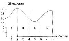 8-sinif-fen-bilimleri-deneme-sinavi-12