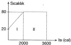 8-sinif-fen-bilimleri-deneme-sinavi-131