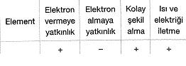 8-sinif-fen-bilimleri-deneme-sinavi-139