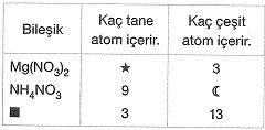 8-sinif-fen-bilimleri-deneme-sinavi-140