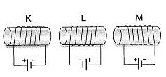 8-sinif-fen-bilimleri-elektrik-akiminin-manyetik-etkisi-ve-enerji-1