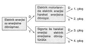 8-sinif-fen-bilimleri-elektrik-akiminin-manyetik-etkisi-ve-enerji-4