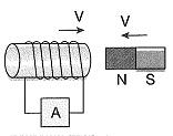 8-sinif-fen-bilimleri-elektrik-akiminin-manyetik-etkisi-ve-enerji-6