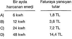 8-sinif-fen-bilimleri-elektrik-akiminin-manyetik-etkisi-ve-enerjisi-1