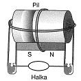 8-sinif-fen-bilimleri-elektrik-akiminin-manyetik-etkisi-ve-enerjisi-13