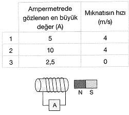 8-sinif-fen-bilimleri-elektrik-akiminin-manyetik-etkisi-ve-enerjisi-15