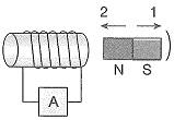 8-sinif-fen-bilimleri-elektrik-akiminin-manyetik-etkisi-ve-enerjisi-18