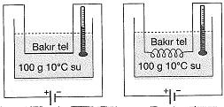8-sinif-fen-bilimleri-elektrik-akiminin-manyetik-etkisi-ve-enerjisi-20