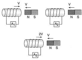 8-sinif-fen-bilimleri-elektrik-akiminin-manyetik-etkisi-ve-enerjisi-3