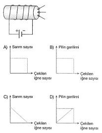 8-sinif-fen-bilimleri-elektrik-akiminin-manyetik-etkisi-ve-enerjisi-5