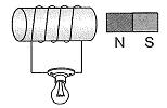 8-sinif-fen-bilimleri-elektrik-akiminin-manyetik-etkisi-ve-enerjisi-6