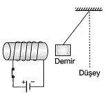 8-sinif-fen-bilimleri-elektrik-akiminin-manyetik-etkisi-ve-enerjisi-8