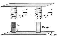 8-sinif-fen-bilimleri-elektrik-akiminin-manyetik-etkisi-ve-enerjisi-9