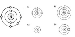 8-sinif-fen-bilimleri-kimyasal-baglar-test-3