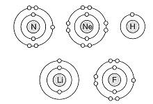 8-sinif-fen-bilimleri-kimyasal-baglar-test-33