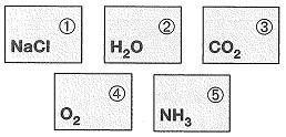 8-sinif-fen-bilimleri-kimyasal-baglar-test-5